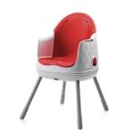 Cadeira de Alimentação Jelly Red Safety é boa?